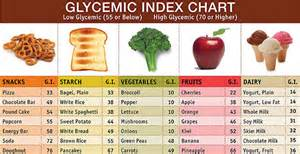 are apples healthy during a diet picture 14