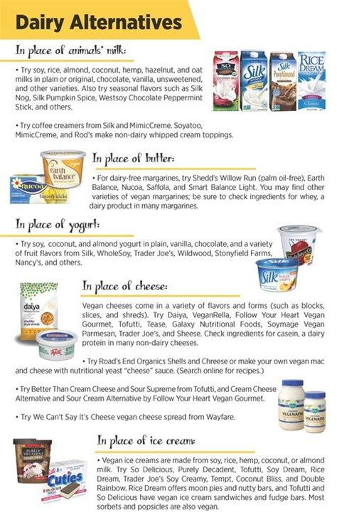 diet lactose free picture 3