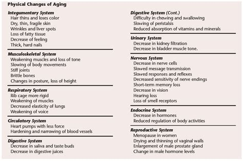 aging changes in body picture 10