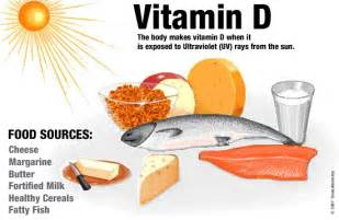Vitamin d colon cancer picture 15