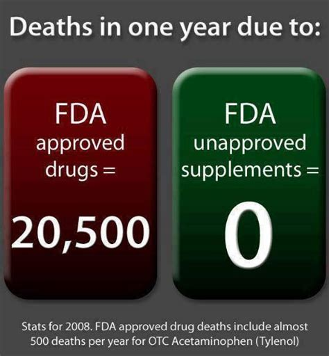 fda approved thyroid supplement picture 5