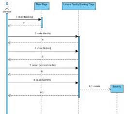 diagram picture 11