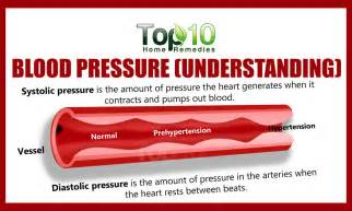 high blood pressure and frequent picture 7
