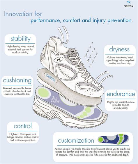 diabetic shoe supplies picture 10