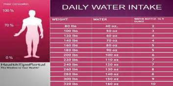hydroxycut weight calculator picture 3