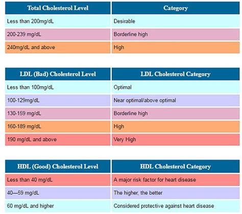 Cholesterol content in foods picture 18