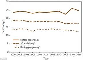 quit smoking pregnant picture 6