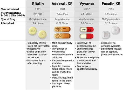 adderal and weight loss picture 11