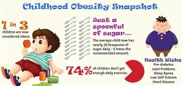 health risks of overweight kids picture 6