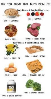 nutrition for burning fat picture 6