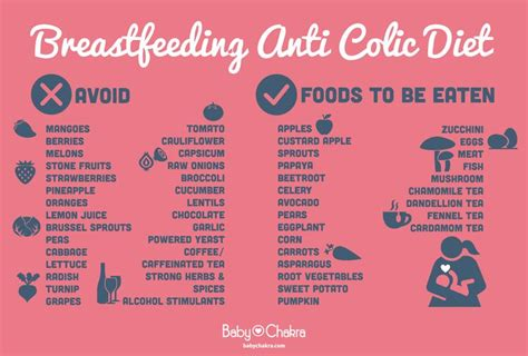 can you diet and breastfeed picture 1