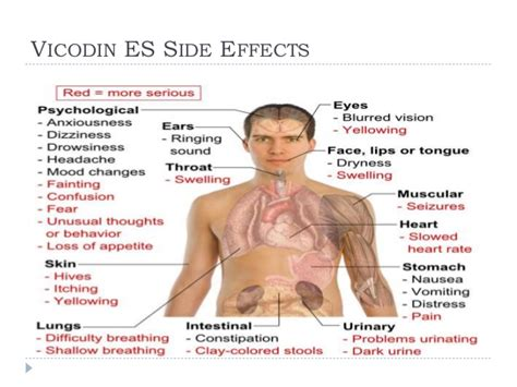 otc drug that increases the effects of hydrocodone picture 5