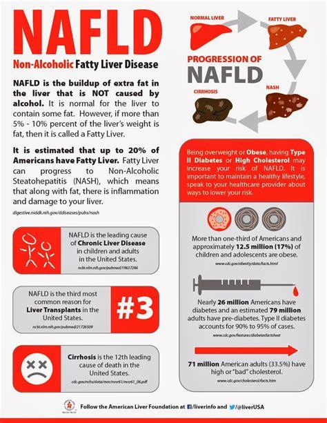fatty liver disease picture 17