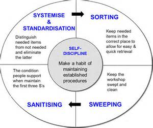workforce presentation picture 6