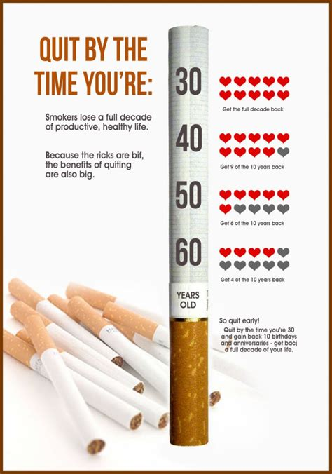 does hgh have benefits when you stop smoking picture 5