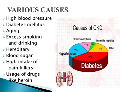 high blood pressure caused by bladder retention picture 6