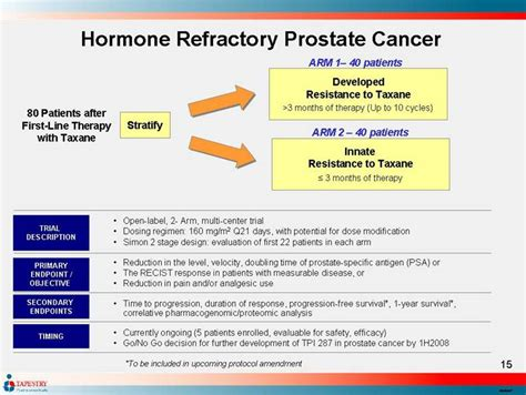 Hormone refractory prostate cancer picture 2