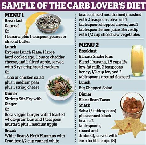 carb lover diet picture 5