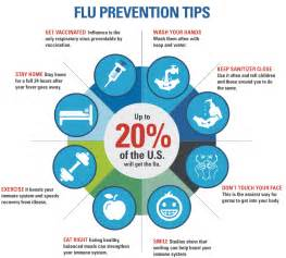 2014 flu symptoms and duration picture 15