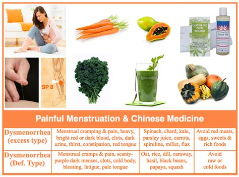 herbal treatment to shorten menstral flow picture 5