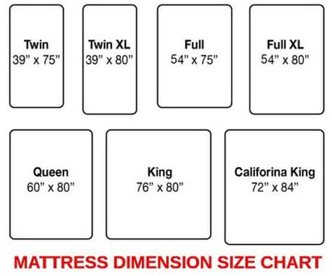 sleep number mattresses picture 10