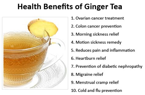 ginger health benefits/libido picture 7