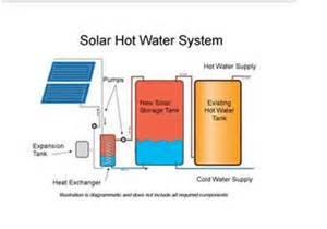 affiliate program solar products picture 17
