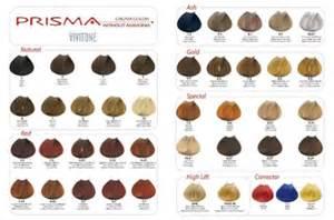 vivatone hair color picture 10