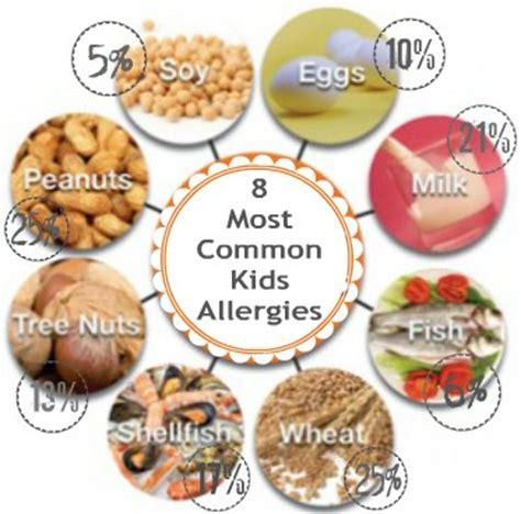buy food allergy herbal formula-2 picture 2