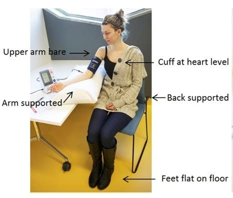 Correct method to take a blood pressure picture 5