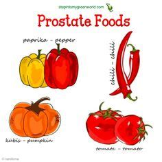 what can agravate prostate foods picture 1