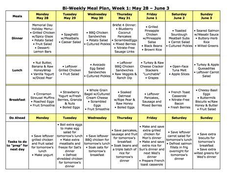 7 week diet plans picture 1