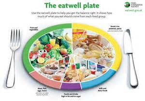 500 calorie diet picture 11