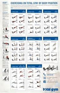 body workouts pro ipa free picture 1