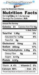 Cholesterol dietary information picture 7