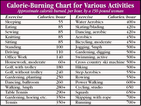 free sex moves to burn calories picture 5