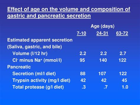aging and pancrease picture 15