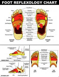 feet health picture 6