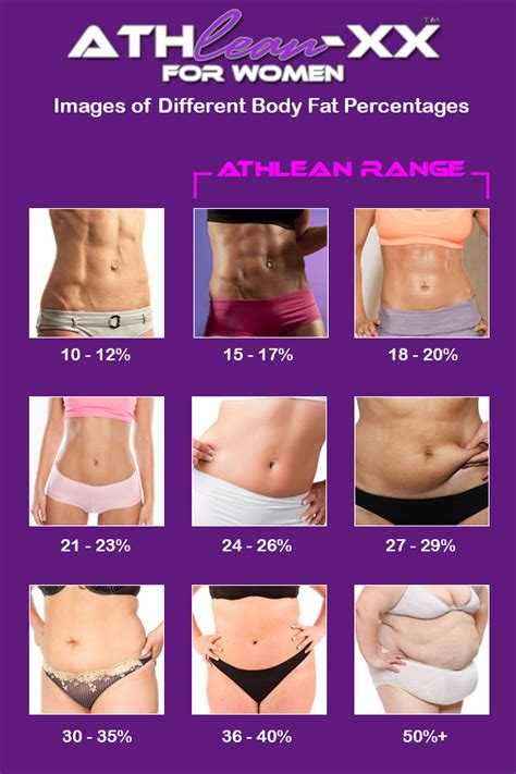 18 body fat women picture 5