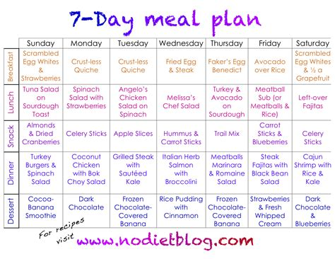 diet food plans picture 13