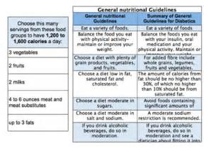 diabetic exchange diet picture 9