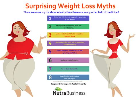 weight loss with picture 9
