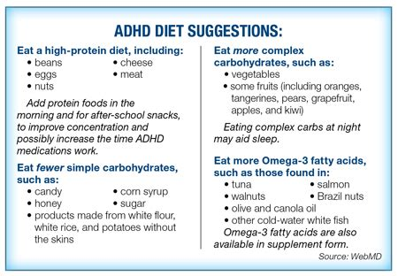 adhd and diet picture 5