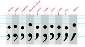 colon and semicolon picture 1
