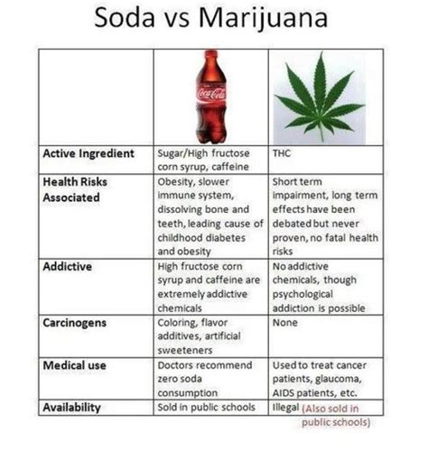 soda effect on joints picture 6