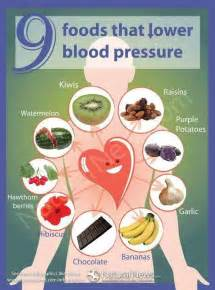 diets for high blood pressure picture 10