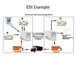 edi healthclaims network as a home business picture 1