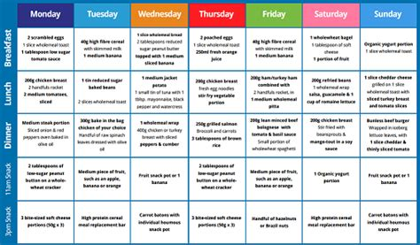 weight loss meal plans picture 6
