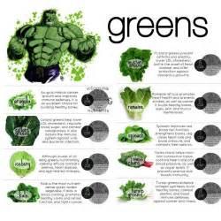 bodybuilding diet picture 1
