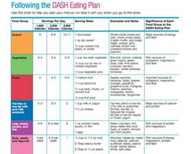diabetic teaching diets picture 6